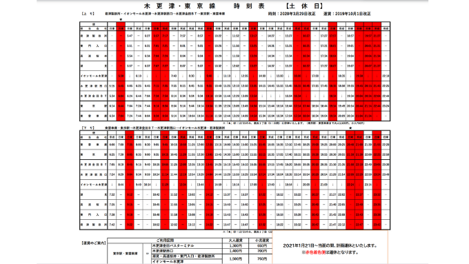 木更津~東京線(土日祝)時刻表
